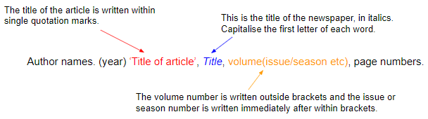 apa 6 referencing guide for web in text