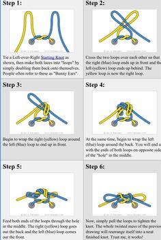 ot kids step by step guide to putting on shoes